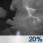 Tuesday Night: A 20 percent chance of showers and thunderstorms.  Mostly cloudy, with a low around 72.