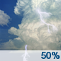 Friday: A chance of showers and thunderstorms.  Partly sunny, with a high near 88. Chance of precipitation is 50%.
