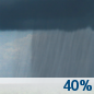 Tuesday: A chance of showers.  Mostly cloudy, with a high near 70. Chance of precipitation is 40%.