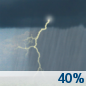 Tuesday: A 40 percent chance of showers and thunderstorms.  Mostly cloudy, with a high near 85.