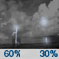Tonight: Showers and thunderstorms likely, mainly before 9pm.  Partly cloudy, with a low around 71. West wind 9 to 14 mph.  Chance of precipitation is 60%. New rainfall amounts between a tenth and quarter of an inch, except higher amounts possible in thunderstorms.