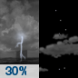 Tonight: A chance of showers and thunderstorms, mainly before 8pm.  Partly cloudy, with a low around 74. South wind around 5 mph becoming calm  in the evening.  Chance of precipitation is 30%. New precipitation amounts of less than a tenth of an inch, except higher amounts possible in thunderstorms.