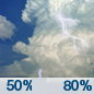 Saturday: Showers and thunderstorms, mainly after noon.  High near 89. Light and variable wind.  Chance of precipitation is 80%. New rainfall amounts between a half and three quarters of an inch possible.